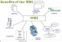 Benefits_of_wbs